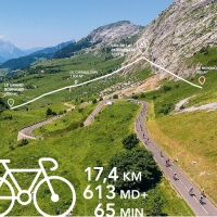 Mountain Biking in Le Grand-Bornand